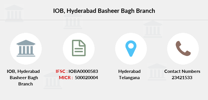 Indian-overseas-bank Hyderabad-basheer-bagh branch
