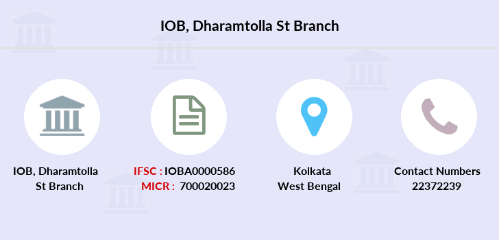 Indian-overseas-bank Dharamtolla-st branch