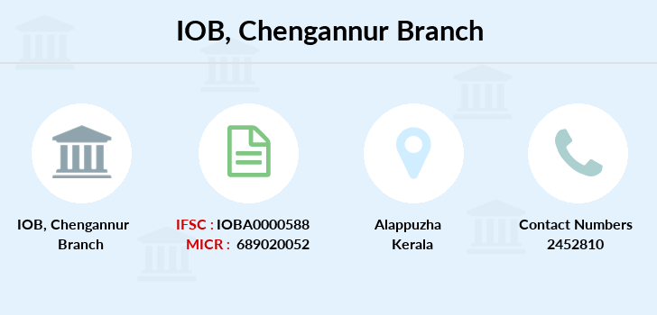 Indian-overseas-bank Chengannur branch