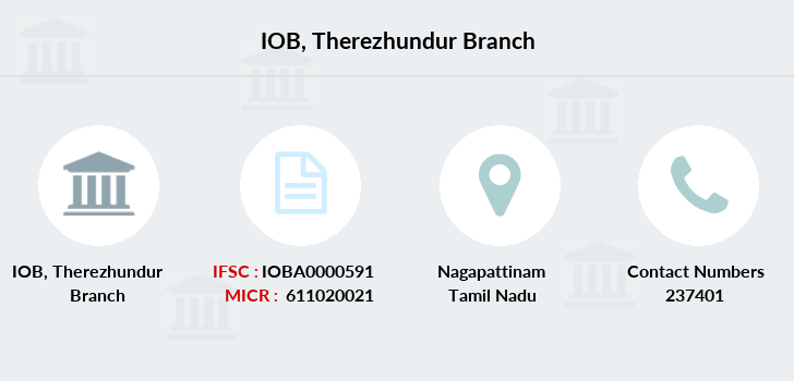 Indian-overseas-bank Therezhundur branch
