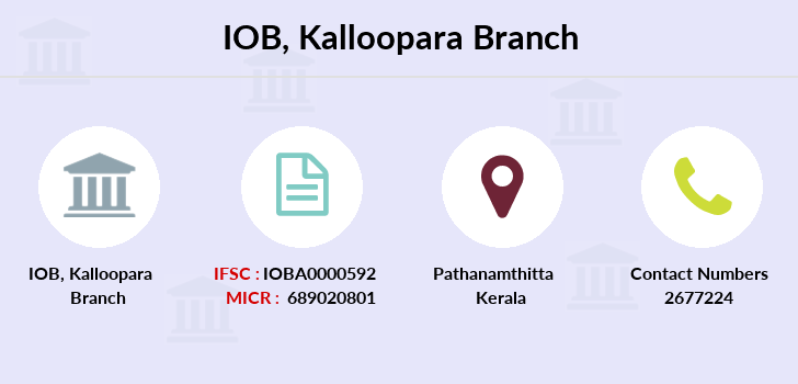 Indian-overseas-bank Kalloopara branch