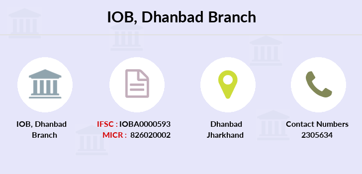 Indian-overseas-bank Dhanbad branch