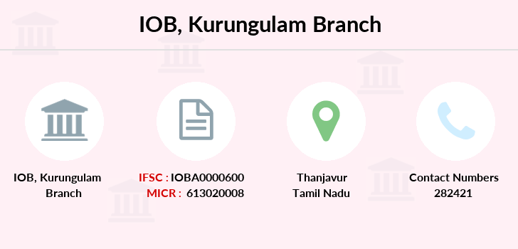 Indian-overseas-bank Kurungulam branch