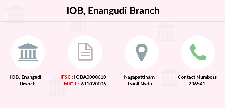 Indian-overseas-bank Enangudi branch