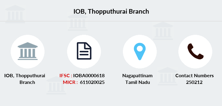 Indian-overseas-bank Thopputhurai branch