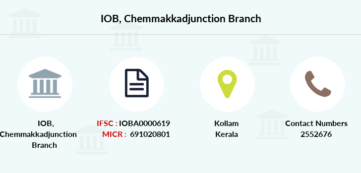 Indian-overseas-bank Chemmakkadjunction branch