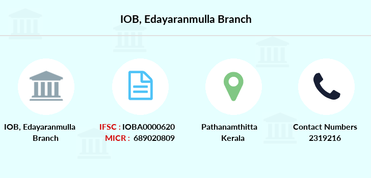 Indian-overseas-bank Edayaranmulla branch