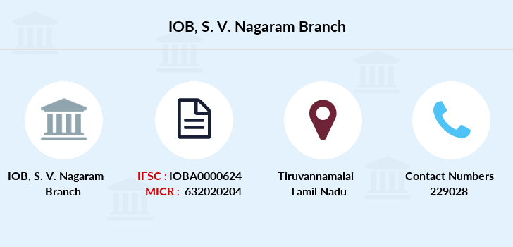 Indian-overseas-bank S-v-nagaram branch