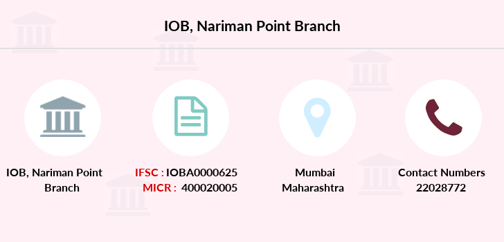 Indian-overseas-bank Nariman-point branch