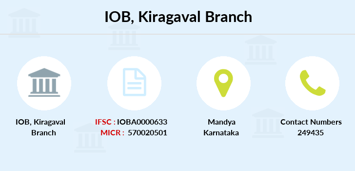 Indian-overseas-bank Kiragaval branch