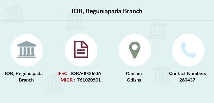 Indian-overseas-bank Beguniapada branch