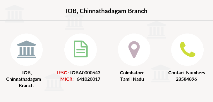 Indian-overseas-bank Chinnathadagam branch