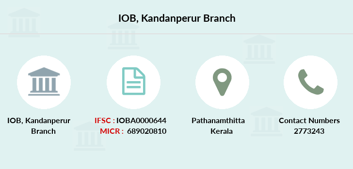 Indian-overseas-bank Kandanperur branch