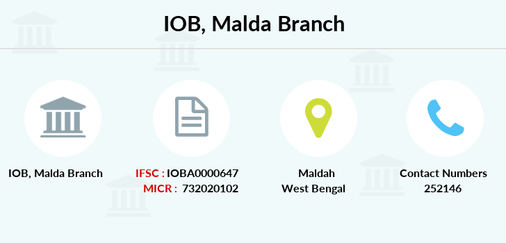Indian-overseas-bank Malda branch