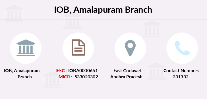 Indian-overseas-bank Amalapuram branch