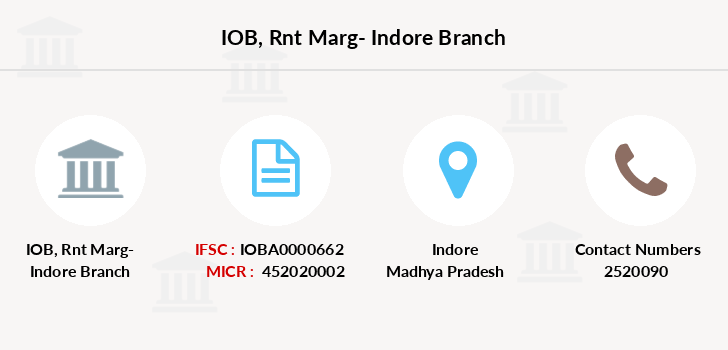 Indian-overseas-bank Rnt-marg-indore branch