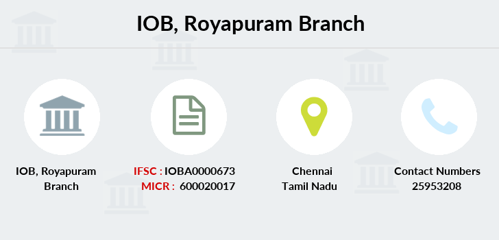 Indian-overseas-bank Royapuram branch