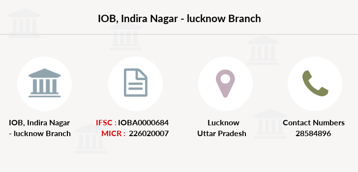 Indian-overseas-bank Indira-nagar-lucknow branch