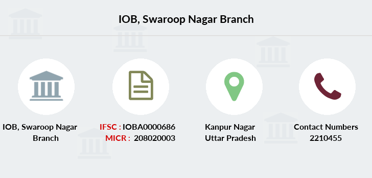 Indian-overseas-bank Swaroop-nagar branch