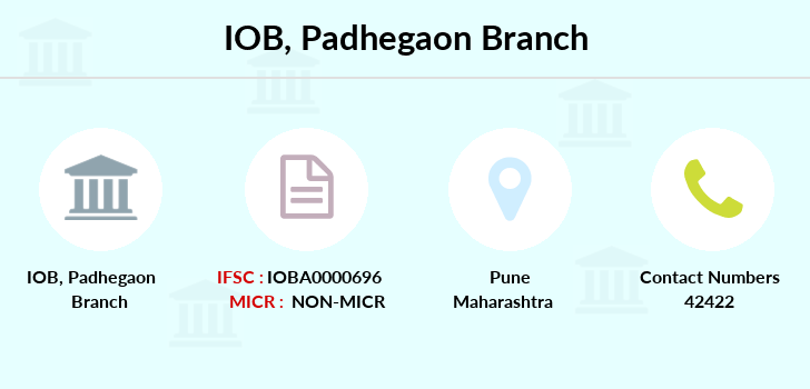Indian-overseas-bank Padhegaon branch
