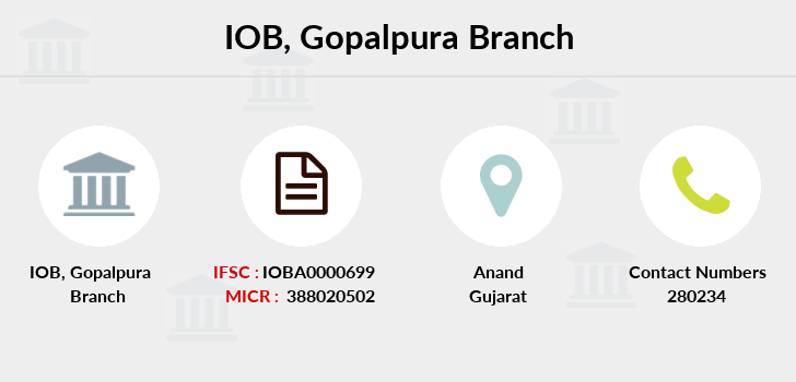 Indian-overseas-bank Gopalpura branch