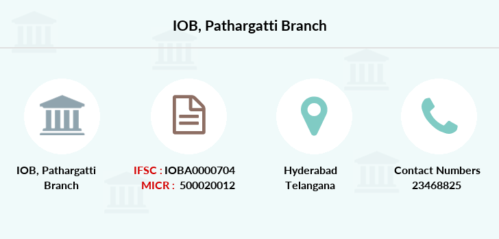 Indian-overseas-bank Pathargatti branch