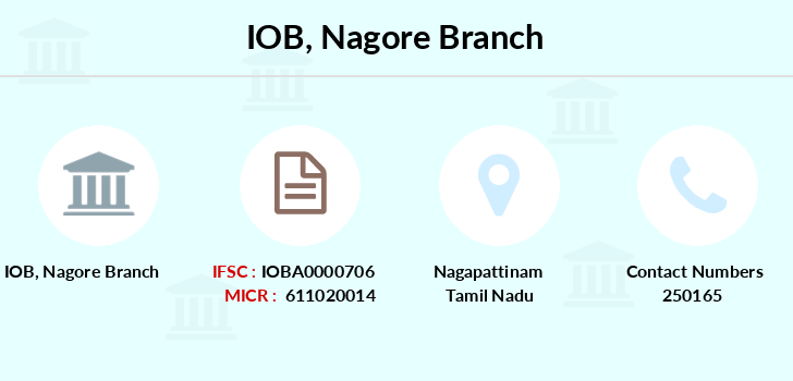 Indian-overseas-bank Nagore branch