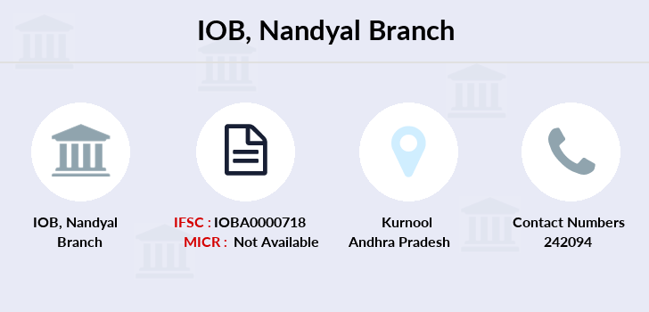 Indian-overseas-bank Nandyal branch
