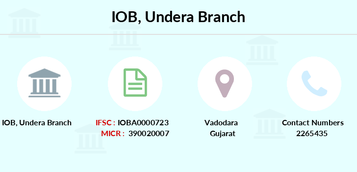 Indian-overseas-bank Undera branch
