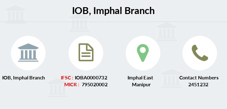 Indian-overseas-bank Imphal branch