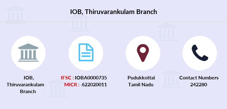 Indian-overseas-bank Thiruvarankulam branch