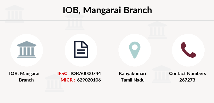 Indian-overseas-bank Mangarai branch