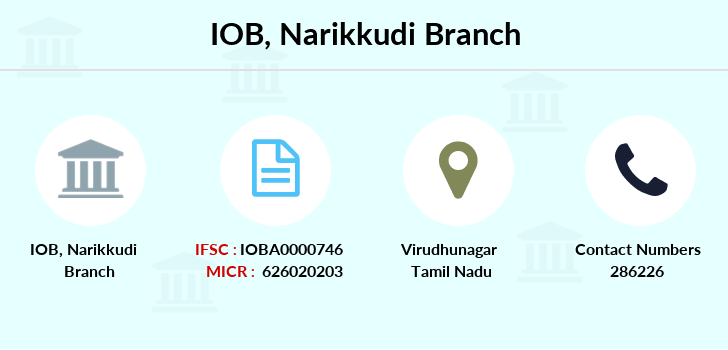 Indian-overseas-bank Narikkudi branch