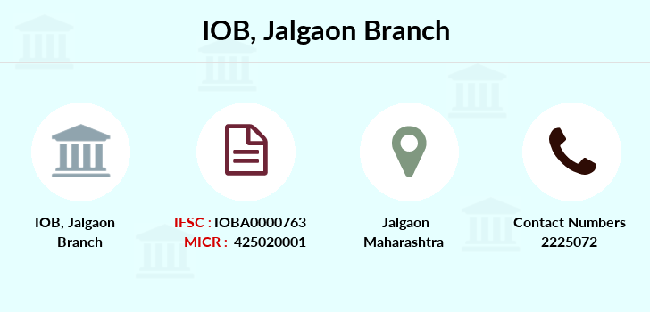 Indian-overseas-bank Jalgaon branch