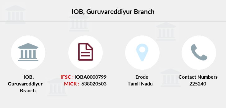 Indian-overseas-bank Guruvareddiyur branch