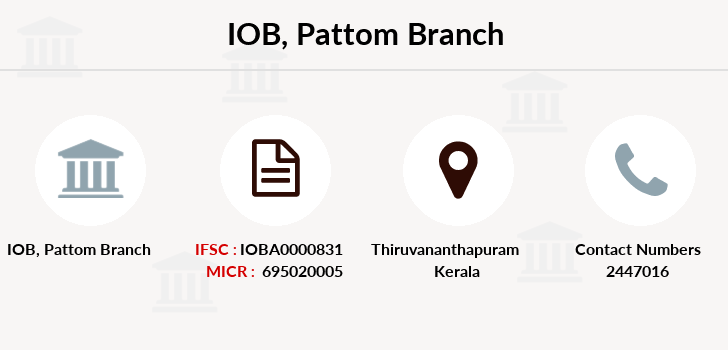 Indian-overseas-bank Pattom branch