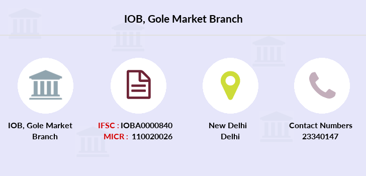Indian-overseas-bank Gole-market branch