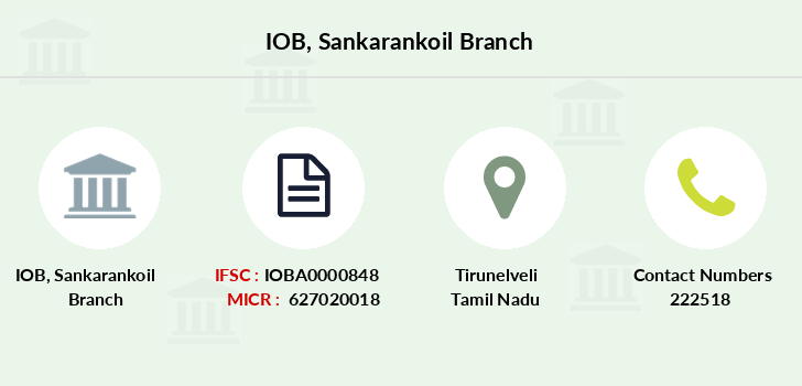 Indian-overseas-bank Sankarankoil branch