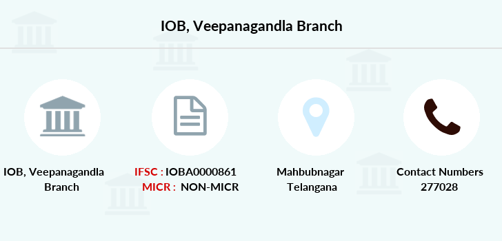 Indian-overseas-bank Veepanagandla branch