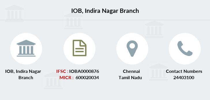 Indian-overseas-bank Indira-nagar branch