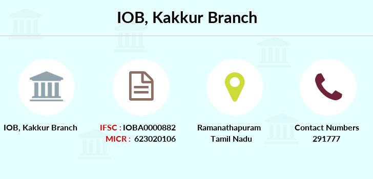 Indian-overseas-bank Kakkur branch