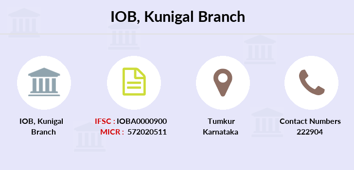 Indian-overseas-bank Kunigal branch