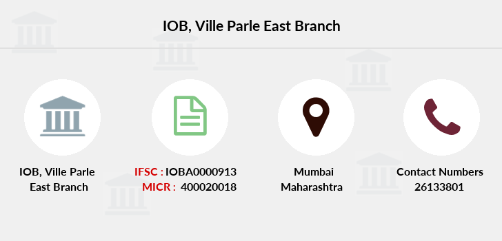 Indian-overseas-bank Ville-parle-east branch