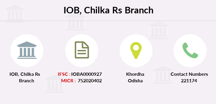 Indian-overseas-bank Chilka-rs branch