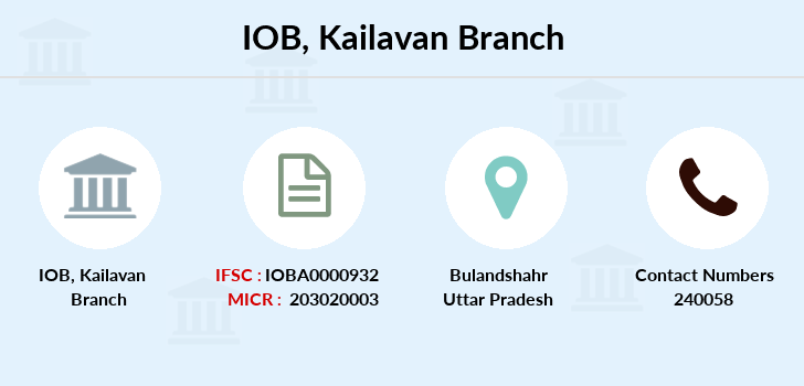 Indian-overseas-bank Kailavan branch