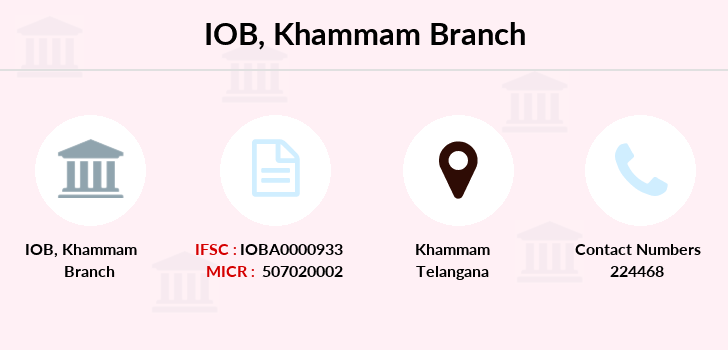 Indian-overseas-bank Khammam branch