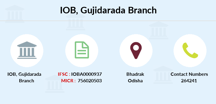 Indian-overseas-bank Gujidarada branch