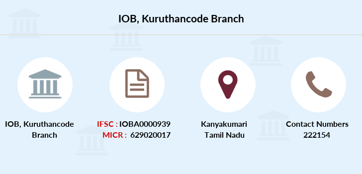 Indian-overseas-bank Kuruthancode branch