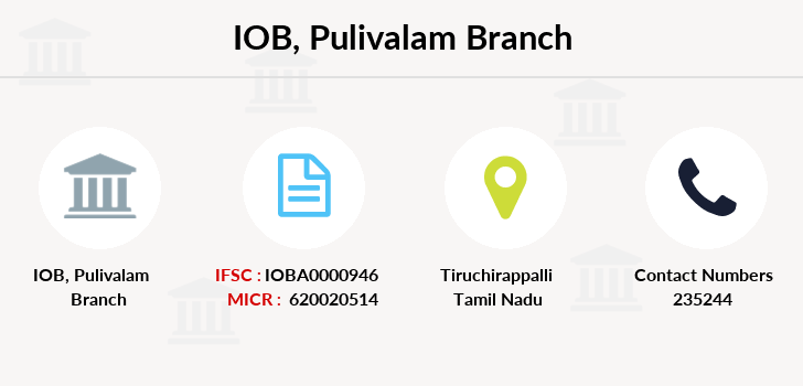 Indian-overseas-bank Pulivalam branch