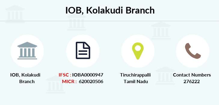 Indian-overseas-bank Kolakudi branch